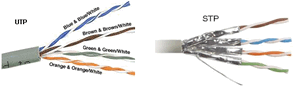 Gambar perbedaan kabel UTP (unshielded twisted pair) dan STP (shielded twisted pair )
